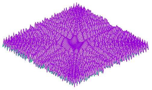 Complicated waves made from a simple equation